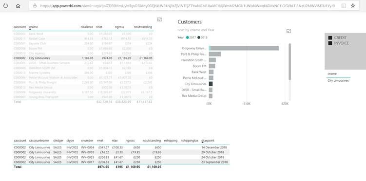 Why is Microsoft Power BI so Great ?