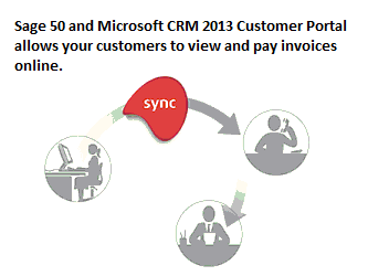 Customer Portal for Microsoft CRM 2013 and Sage 50